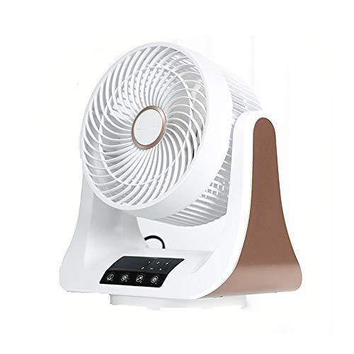 CONRAL Ventiladores eléctricos Mesa con Control Remoto inalámbrico, Ventiladores pie con circulación...