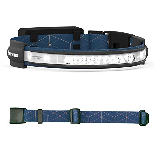 hurkins Orbit, 180˚ Wide Angle 1000 Lumens Rechargeable Waterproof LED Headlamp. Great for Camping, Hunting, Runners, Hiking, Outdoors, Fishing,Industrial Purpose.