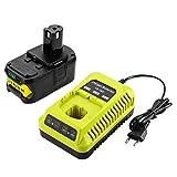 XNJTG 5000mAh 18V Li-ion batteria di ricambio e caricatore per Ryobi 18V one + P108 P107 P104 P105 P102 P103 strumenti
