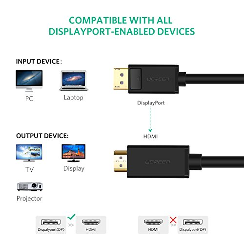 UGREEN 4K Displayport to HDMI Cable, Uni-Directional UHD DP to HDMI Connector Video Display Cord for HDTV, Monitor, Projector, Computer, 6FT