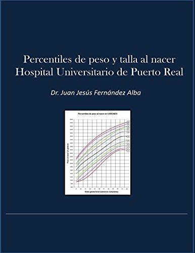 Percentiles de Peso y Talla al Nacer Hospital Universitario Puerto Real