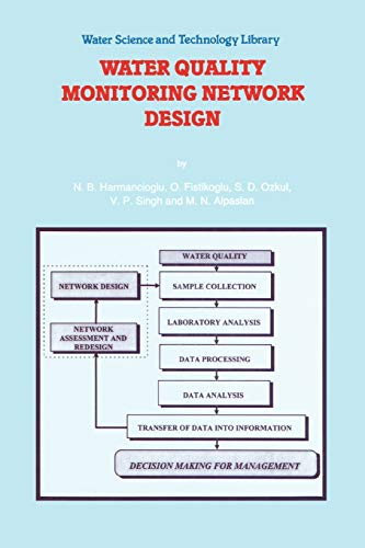 Water Quality Monitoring Network Design (Water Science and Technology Library) (Water Science and Technology Library (33), Band 33)