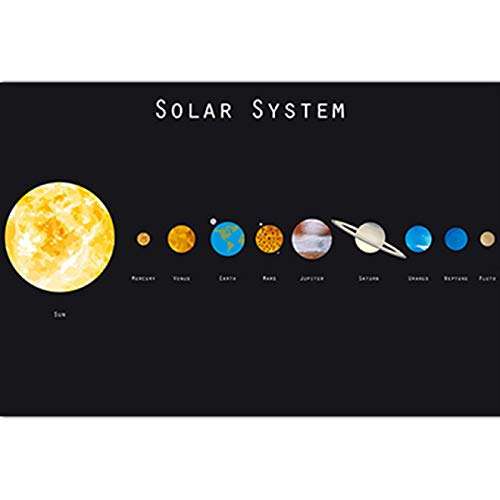 HONGTT Lustige Puzzles Für Erwachsene 1000 Teile - The Solar System Universe, 1000 Teile 3D-Puzzles 1000 Puzzles Für Erwachsene 1000 Teile Weihnachtsgeburtstage Präsentiert Spiele Geschenk75X50Cm