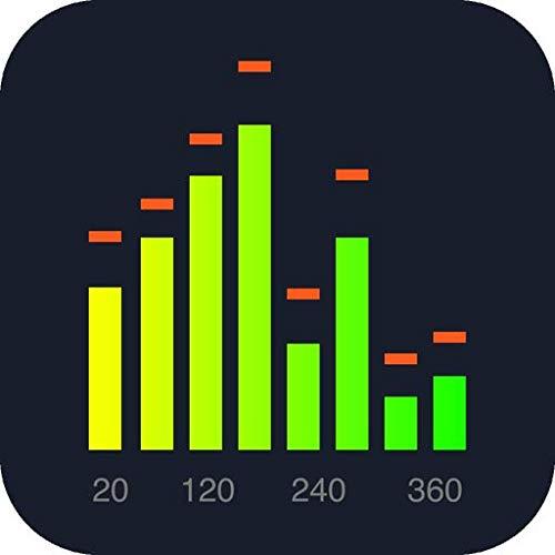 Spectrum Analyzer - Sound View
