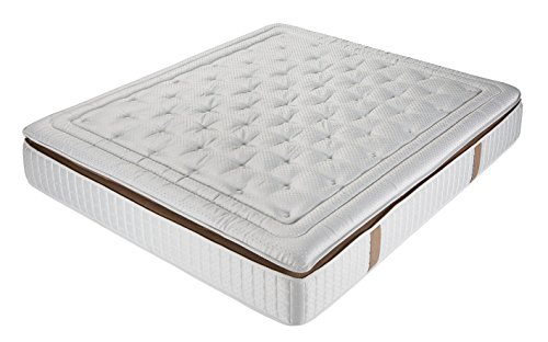 Farmades Memory Supertopper Matelas...