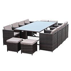 Grande table de jardin plateau verre : Avis salon de jardin resine ...