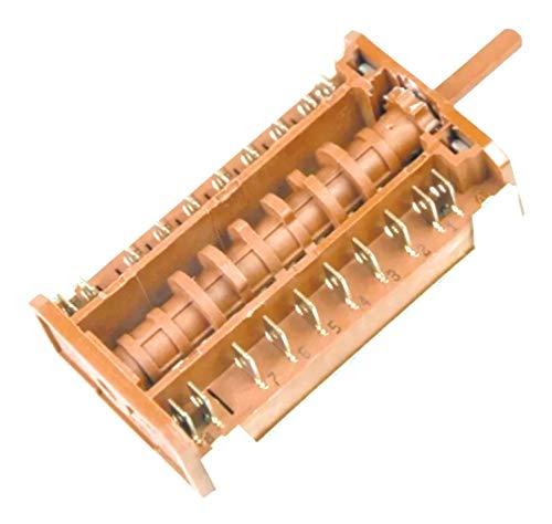 Electrolux Backofenschalter ZANUSSI 357064501/4 DEKA 357064501 für privileg Herd
