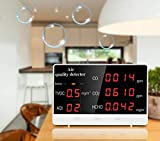 InLoveArts Monitor della qualità dell'aria, 5 in 1 Analizzatore di formaldeide CO2, HCHO, TVOC e AQI Tester per il rilevamento dell'inquinamento dell'aria nell'automobile per interni