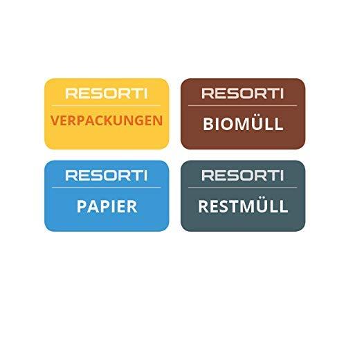 Resorti Aufkleber 4er Set für Abfall- und Mülltrennung Motiv eckig (Restmüll, Gelber Sack, Biomüll, Papier-Müll)