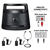 SIMOLIO 2.4G Wireless TV Speakers System, Wireless Soundbox for Seniors, Wireless Speakers for TV Listening, Voice Clear Portable TV Speakers for Hearing Impaired, Extra Headset & Adapter SM-621