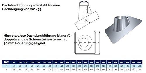 Edelstahlschornstein Schornstein Dachdurchführung DW 150 Öffnung oben Ø 230 mm inkl. Regenkragen Edelstahl 20 - 35 Grad