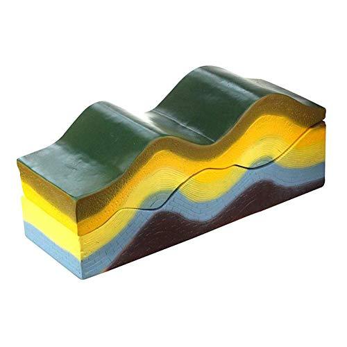 GEEFSU-Geographie Unterrichtsmodell Crustal Change Demonstrator Geologische und Geomorphologische Bewegung 450 × 157 × 190 MM
