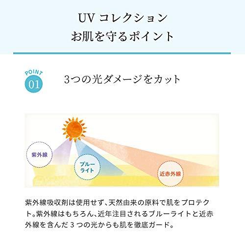 ナチュラグラッセ(naturaglace)UVパウダーコンパクトN日焼け止めパウダーSPF50+PA++++2021限定デザイン12g