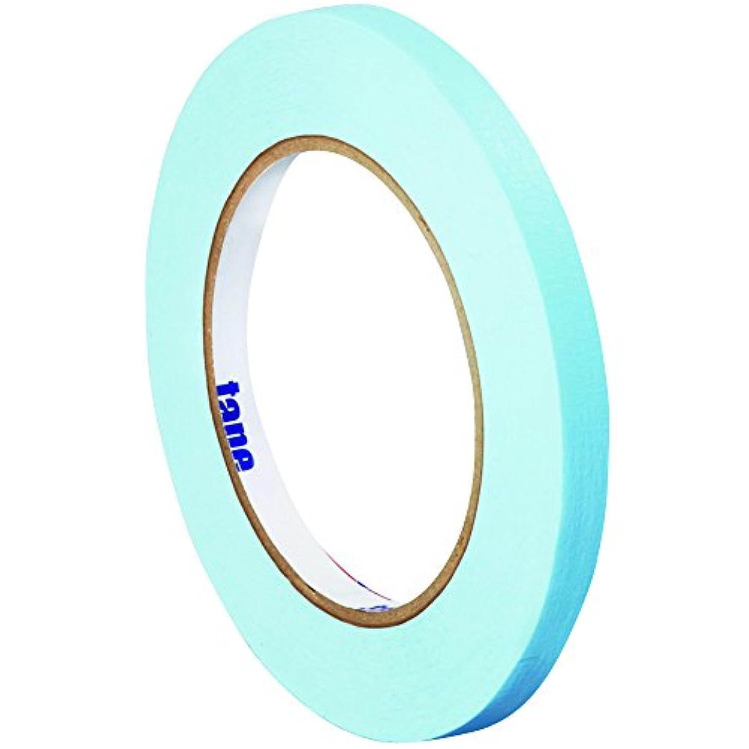 Partners Brand PT931003H Tape Logic Masking Tape, 1/4