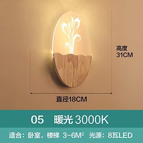 Moderne onbelangrijke witte glazen lampenkap wandlamp hoofdverlichting badkamer slaapkamer decoratieve verlichting @ zie grafiek