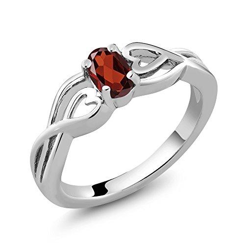 Gem Stone King 925 Sterling Silver Oval Red Garnet Ring (0.55 Cttw, Gemstone Birthstone) (Size 7)