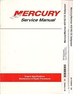 Best mercury marine canada serial number Reviews