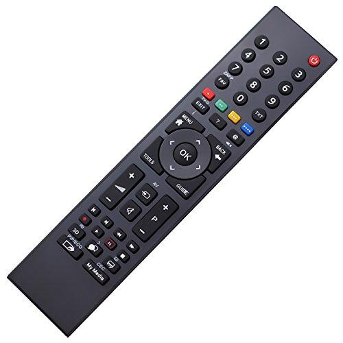 Ersatz Fernbedienung Remote Control kompatibel mit Grundig TV MHS187R