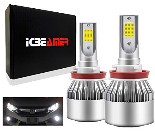 ICBEAMER H11 36W LED COB Canbus Super White 6000K 40W 8000 Lumens Direct Replacement Automotive OEM Halogen Headlight Light Bulbs Lamps [Pack of 2 pcs]
