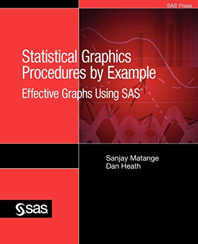 Compare Textbook Prices for Statistical Graphics Procedures by Example: Effective Graphs Using SAS  ISBN 9781607647621 by Matange, Sanjay,Heath, Dan