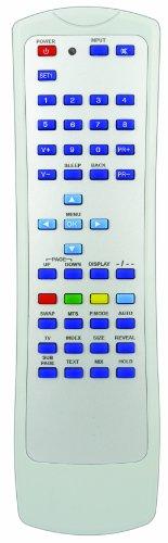 RM-Series Ersatz Fernbedienung passend für TELEPOINT CJ038