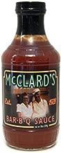mcclard's bbq sauce recipe