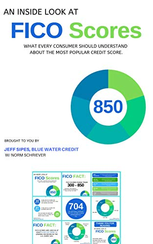 An Inside Look at FICO Scores: What every consumer should
