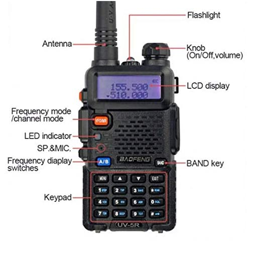 BaoFeng UV-5R Dual Band Two Way Radio (Black) 4