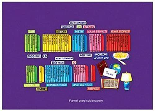 Books of the Bible - PRE-CUT Flannelboard Lesson Set by Little Folks Visual