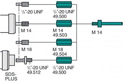 Unimet Adapter für Mixer M18 M14