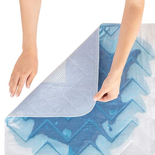 Mighty Monkey Slip-Resistant Incontinence Pad for Bed Wetting, 52x34, Oeko Tex Certified, Reusable Waterproof Cover, Washable Soft Cotton Blend Protector Pads for Bed, Kids, Elderly, Pet Housebreaking