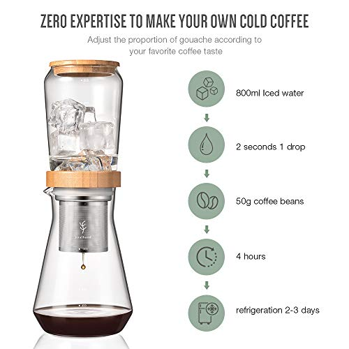 Soulhand-Cold-Brew-Coffee-Machine-Cold-Brew-Coffee-Machine-6-8-Cups-with-Adjustable-Flow-Valve-BPA-Free-Dripper-Stainless-Steel-Filter-Loose-Leaf-Teapot-Enjoy-Low-Acid-Coffee