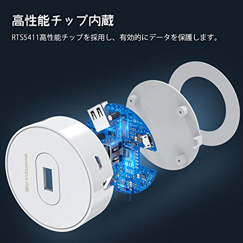 SmartDevil『4ポート拡張USB2.0HUB』