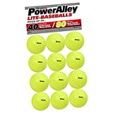 Heater Sports [12 Pack] PowerAlley 80 MPH Lite Balls & Trend Sports Sandlot 40 MPH Lite Balls for Heater Sports & Trend Sports Pitching Machines