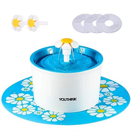 YOUTHINK Fuente de Agua para Perros,