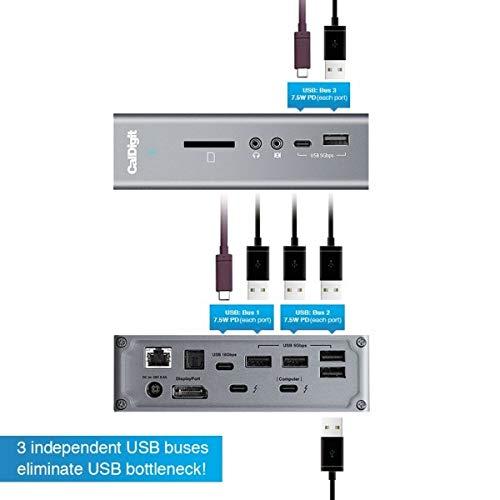 41PHw8jJ6KL-「Caldigit USB-C/Thunderbolt 3 HDMI Dock」をレビュー。Chromebookでも使える万能ドック