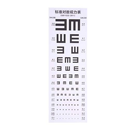 SUPVOX Tabella di Prova di Visione Impermeabile Grafico Occhio Standard per Scuola Domestica