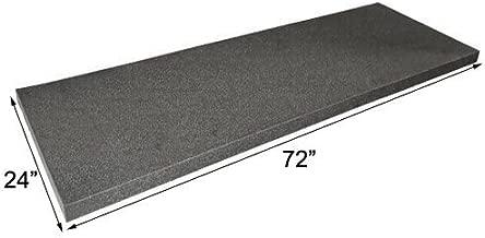 IZO All Supply 2X 24 x 72 CertiPUR-US Polyurethane Charcoal Foam Padding Packing Foam