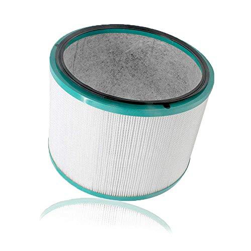 iAmoy Ersatzfilter Kompatibel Dyson Pure Cool HP03 & DP01 DP03 Tisch Luftreiniger & Dyson HP02 HP01 HP00 Pure Hot + Cool Link Reinigen Lüfter