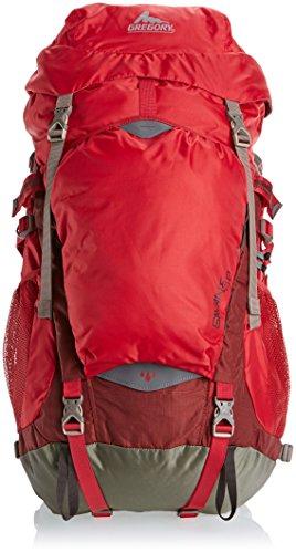 Gregory Savant 38 Backpack