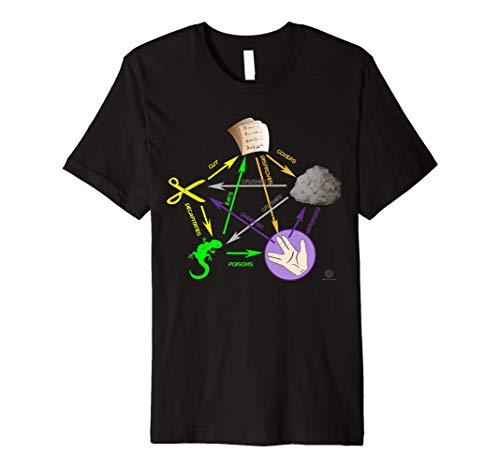 The Big Bang Rock Paper Scissors Lizard ... Premium T-Shirt