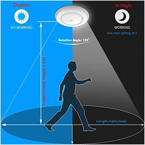 TOOWELL Motion Sensor Ceiling Light Battery Operated Wireless Motion Sensing Activated LED Light White 180 Lumen Indoor… 4