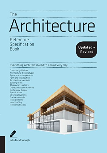 The Architecture Reference & Spe...