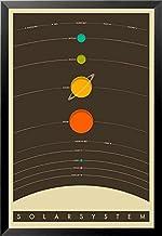 ملصق تعليمي للنظام الشمسي بإطار من buyartforless Work مقاس 36x24 ملصق فني مطبوع للفصل الدراسي المعلم كواكب علم الفلك، أسود