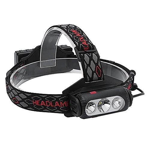 SKYEI GUIDATO HEARLAMP T6 + XPE + HEARLAMP 8-modalità con Faro di Luce Verde Rosso USB Torcia Ricaricabile della Torcia della Torcia della Torcia