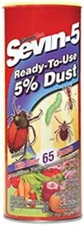 Sevin 100508222 353004 200H Pulsating Sprinkler Head Grass Plants, 1_Pack