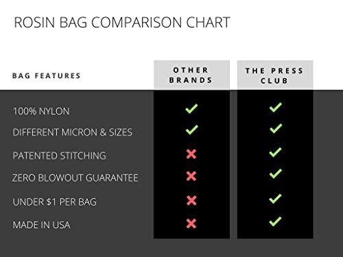 "37 Micron | Premium Nylon Tea Filter Press Screen Bags | 2.5"" x 4.5"" | 25 Pack | Zero Blowout Guarantee | All Micron & Sizes Available"