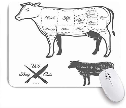Dekoratives Gaming-Mauspad,Schnitte Rindfleisch Kuh Tiere Wildlife Shank Food Grafik Schema Steak Kurze Kochplatte Gliederung,Bürocomputer-Mausmatte mit rutschfester Gummibasis