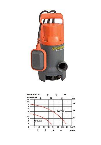 Euromatic SVC-900 Automatische pomp Sommersa 900 W immersie 50 mm voorspoeling 9 m waterafvoer 230 liter/elektrische verwarming tuinvlotter