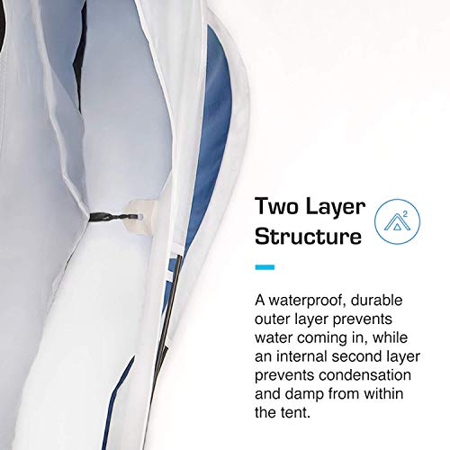 Active Era® Pop Up Tent - Dual Layer Waterproof 2 Person Pop-Up Tent – 100% Storm Tested with Advanced Ventilation and Easy-Pitch Construction   Perfect for Camping and Festivals